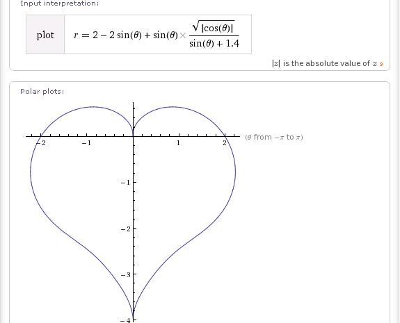 Есіңде ме... алгебра?