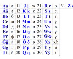 Самый оптимальный проект латинизации казахской письменности