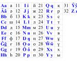 Kk (к, қ), Gg (г, ғ), Ää (ә), İi (і), Üü (ү), Öö (ө)  туралы