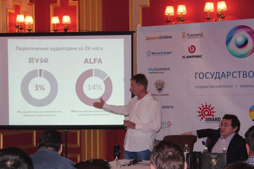 Алматыда I-MIX-2013 интернет-конференциясы басталды
