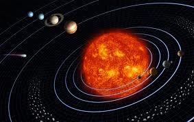 Күн жүйесінде қанша планета бар?