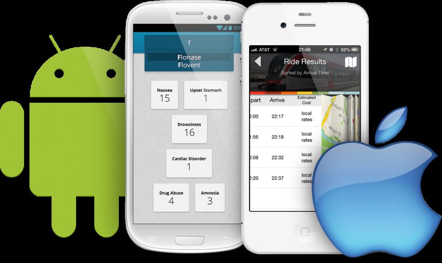 96% нарық iOS пен Android жүйелеріне тәуелді