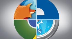 Ғаламторда Internet Explorer үлесі артып келеді