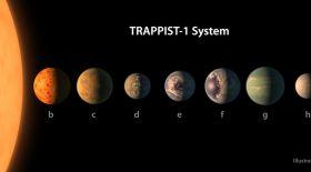 NASA Жерге ұқсас планеталар табылғанын мәлімдеді