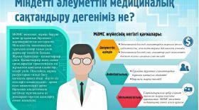 Міндетті әлеуметтік медициналық сақтандыру жайлы қысқаша мәлімет