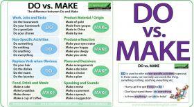 """""""Do"""" немесе """"make""""?"""