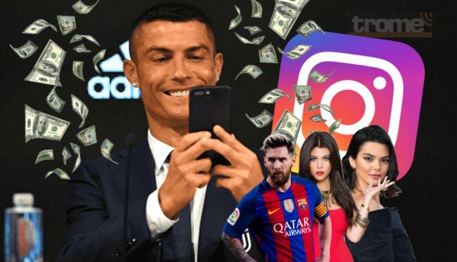 Роналду Instagram желісінде Мессиден екі есе артық табысқа кенелген