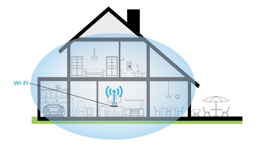 Үйде Wi-Fi жұмысын не төмендетеді?
